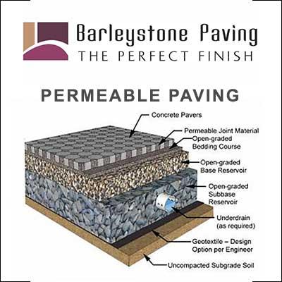 permeable